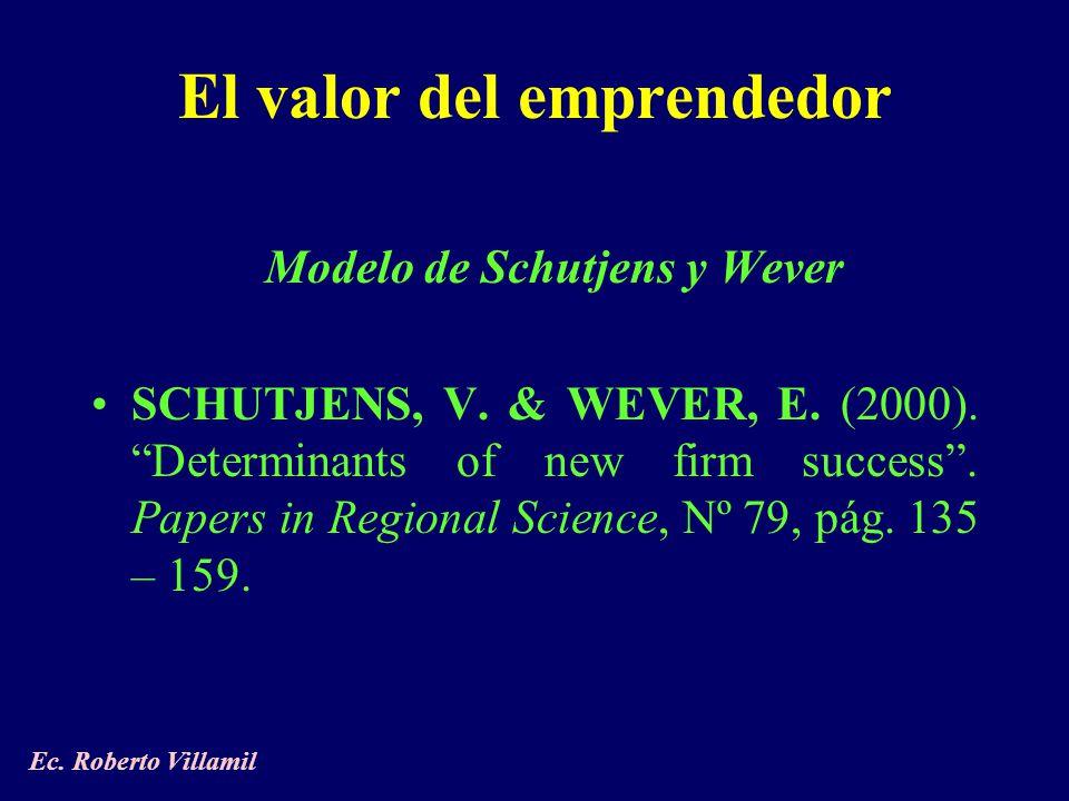 Modelo de Schutjens y Wever SCHUTJENS, V. & WEVER, E.
