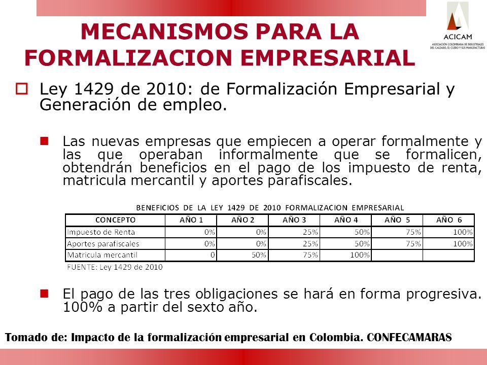 MECANISMOS PARA LA FORMALIZACION EMPRESARIAL Ley 1429 de 2010: de Formalización Empresarial y Generación de empleo. Las nuevas empresas que empiecen a