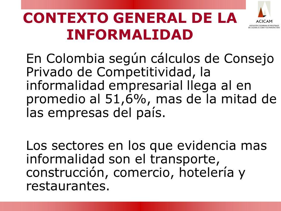 CONTEXTO GENERAL DE LA INFORMALIDAD En Colombia según cálculos de Consejo Privado de Competitividad, la informalidad empresarial llega al en promedio
