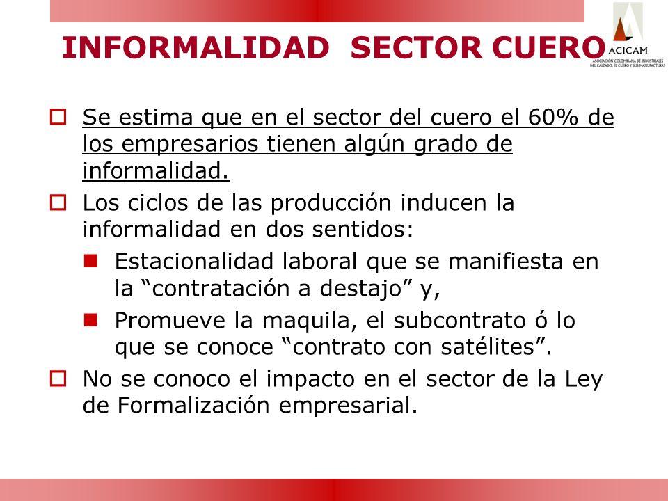 INFORMALIDAD SECTOR CUERO Se estima que en el sector del cuero el 60% de los empresarios tienen algún grado de informalidad. Los ciclos de las producc