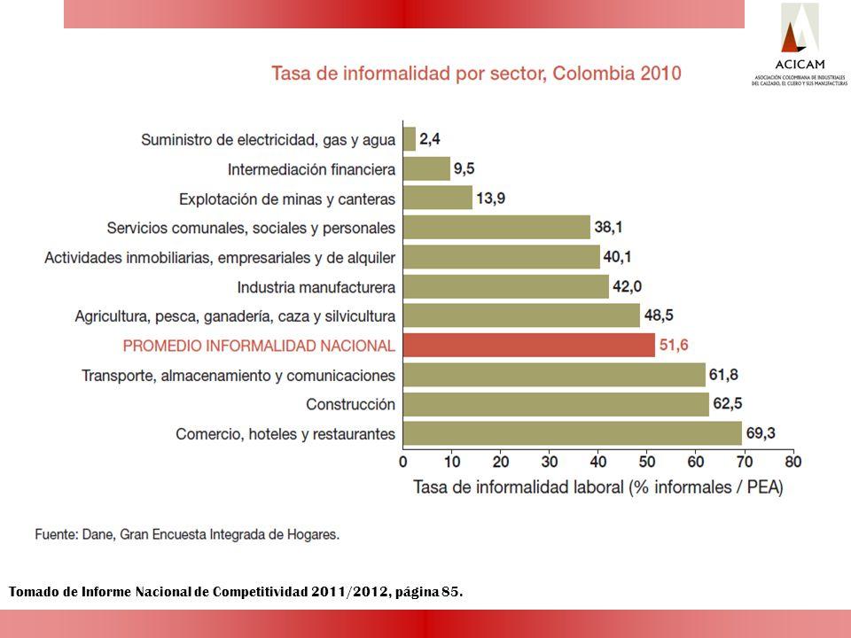 Tomado de Informe Nacional de Competitividad 2011/2012, página 85.