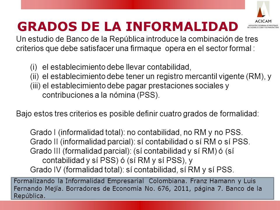 GRADOS DE LA INFORMALIDAD Un estudio de Banco de la República introduce la combinación de tres criterios que debe satisfacer una rmaque opera en el se