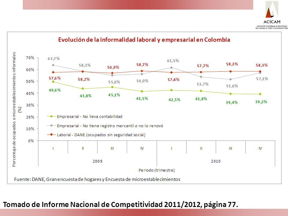 Tomado de Informe Nacional de Competitividad 2011/2012, página 77.