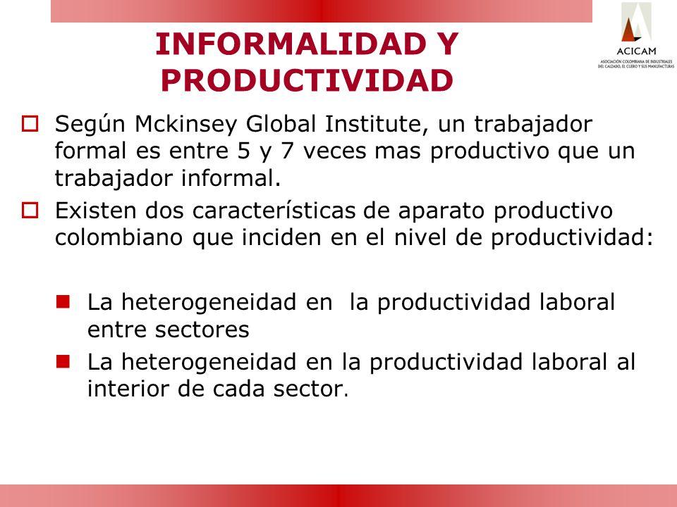 INFORMALIDAD Y PRODUCTIVIDAD Según Mckinsey Global Institute, un trabajador formal es entre 5 y 7 veces mas productivo que un trabajador informal. Exi