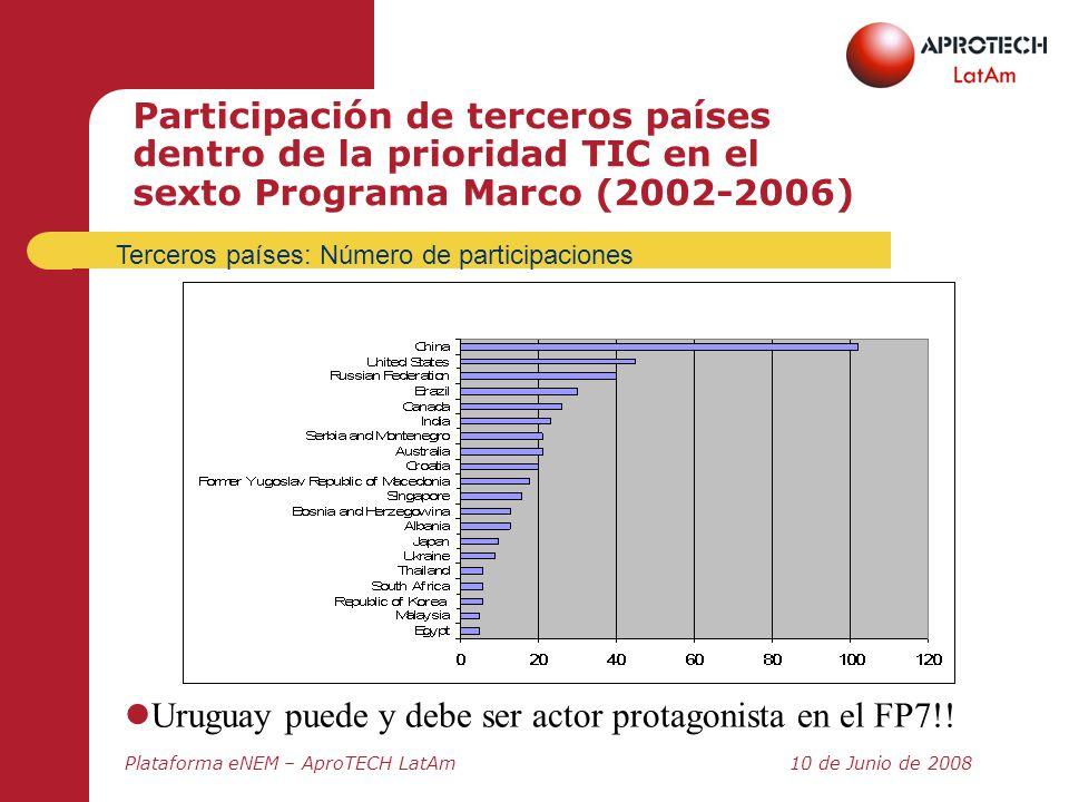 Plataforma eNEM – AproTECH LatAm10 de Junio de 2008 Participación de terceros países dentro de la prioridad TIC en el sexto Programa Marco (2002-2006)