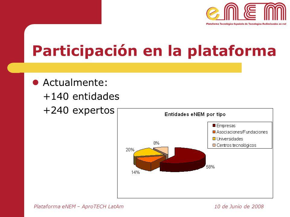 Plataforma eNEM – AproTECH LatAm10 de Junio de 2008 Participación en la plataforma Actualmente: +140 entidades +240 expertos
