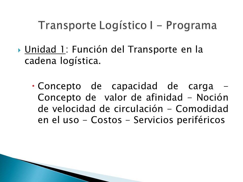 Unidad 1: Función del Transporte en la cadena logística. Concepto de capacidad de carga - Concepto de valor de afinidad - Noción de velocidad de circu