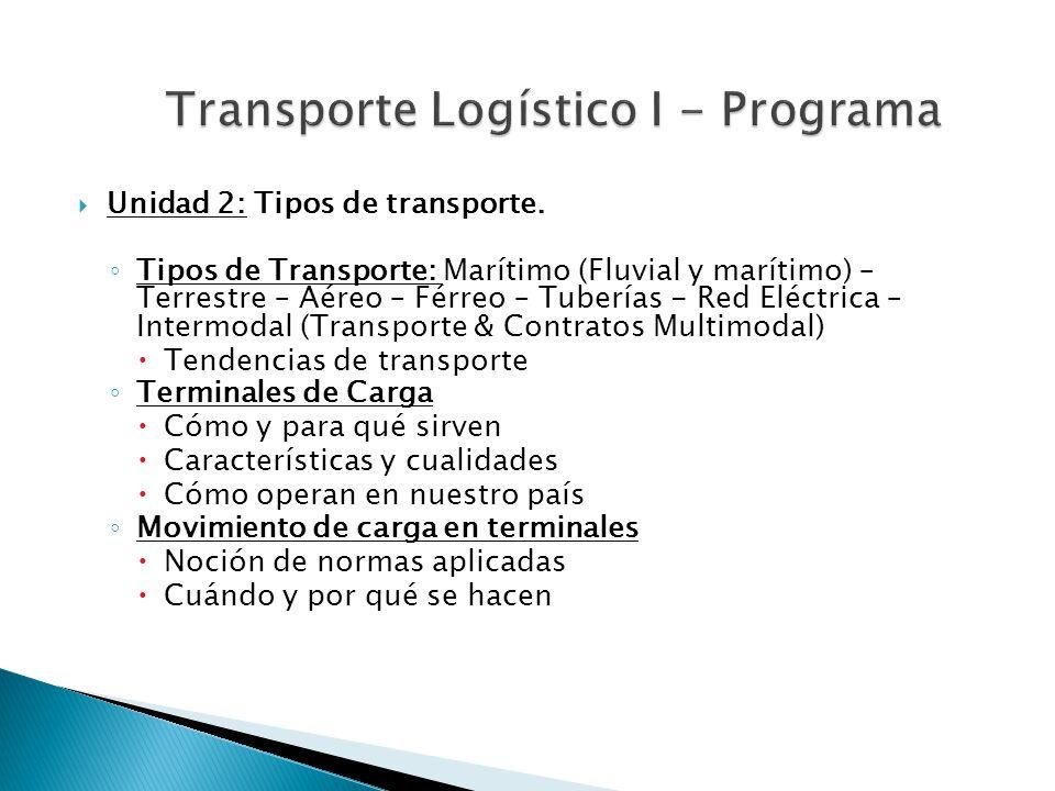 Unidad 2: Tipos de transporte. Tipos de Transporte: Marítimo (Fluvial y marítimo) – Terrestre – Aéreo – Férreo – Tuberías - Red Eléctrica – Intermodal
