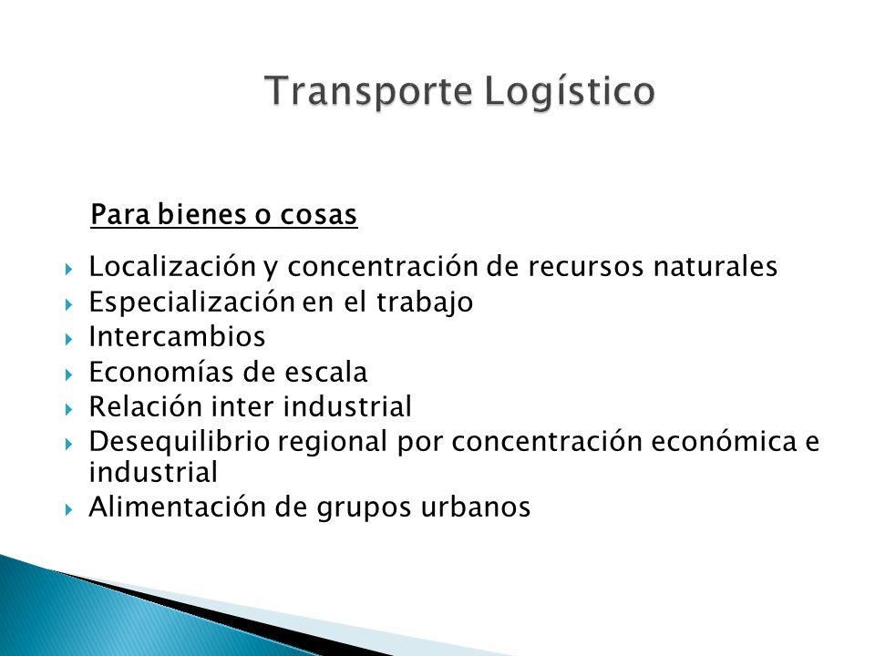 Para bienes o cosas Localización y concentración de recursos naturales Especialización en el trabajo Intercambios Economías de escala Relación inter i