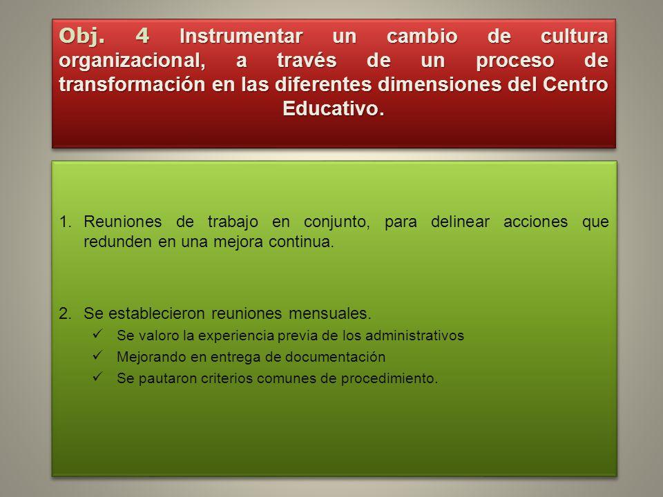Obj. 3 Acondicionar la infraestructura, desarrollando acciones acordes a un Centro Educativo Técnico-Tecnológico, con inserción en el siglo XXI. 1.Mej