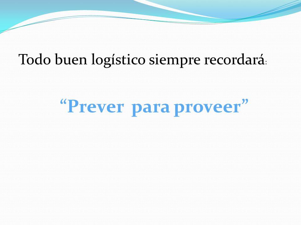 Logística - algunas consideraciones previas. Prever para proveer Estimado auditorio: No se prevee, sino se prevé. El verbo que usan es prever, ver con