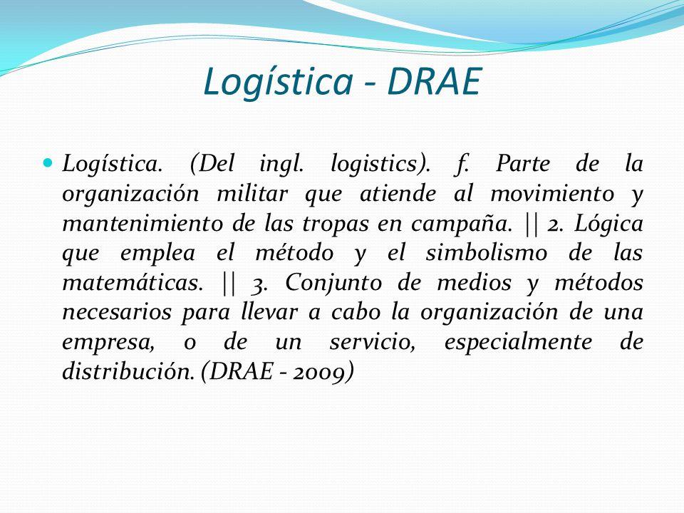 En ésta sección algunas de las diapositivas fueron extractadas de Logística Integral del Experto en Logística- Tabaré Sequeira.