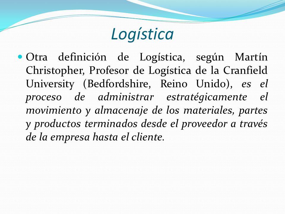 Logística La definición oficial de la norma AFNOR (norma X50-600), la Logística es una función cuya finalidad es la satisfacción de las necesidades ex