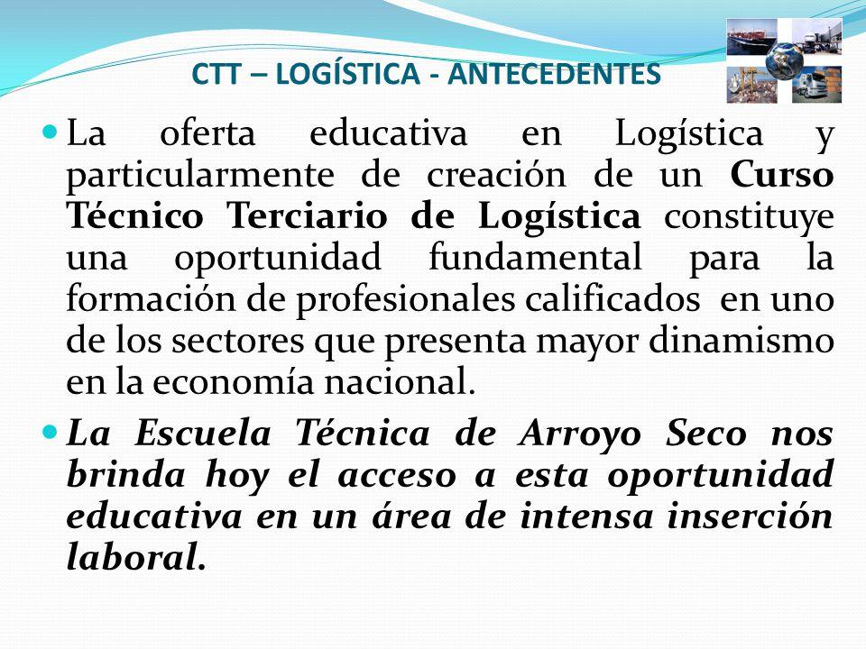 CTT – LOGÍSTICA - ANTECEDENTES La oferta educativa en Logística y particularmente de creación de un Curso Técnico Terciario de Logística constituye una oportunidad fundamental para la formación de profesionales calificados en uno de los sectores que presenta mayor dinamismo en la economía nacional.