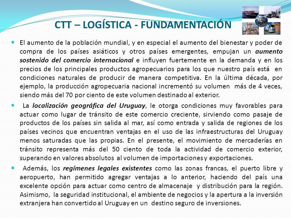CTT – LOGÍSTICA - ANTECEDENTES La oferta educativa en Logística y particularmente de creación de un Curso Técnico Terciario de Logística constituye un