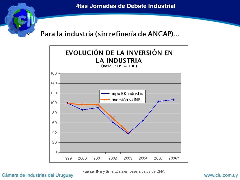 Para la industria (sin refinería de ANCAP)...