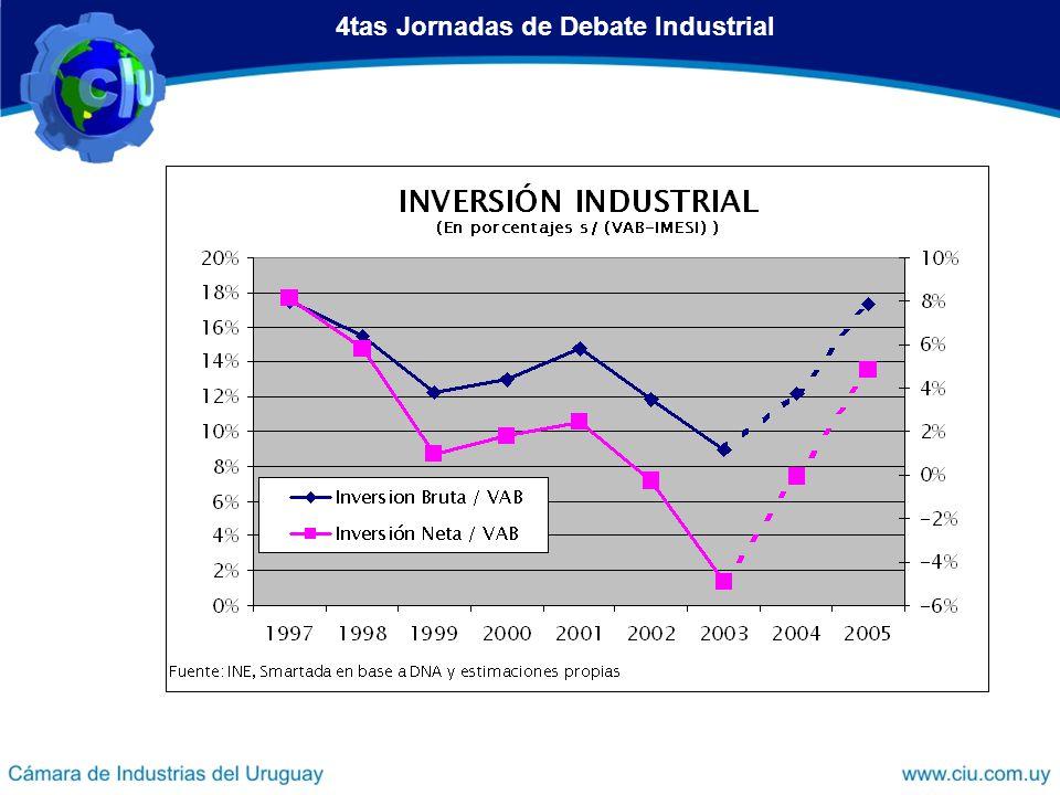 4tas Jornadas de Debate Industrial