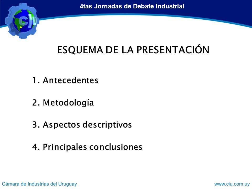 ESQUEMA DE LA PRESENTACIÓN 1. Antecedentes 2. Metodología 3.