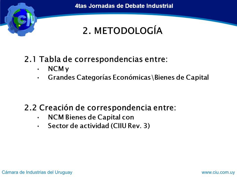 2. METODOLOGÍA 2.1 Tabla de correspondencias entre: NCM y Grandes Categorías Económicas\Bienes de Capital 2.2 Creación de correspondencia entre: NCM B