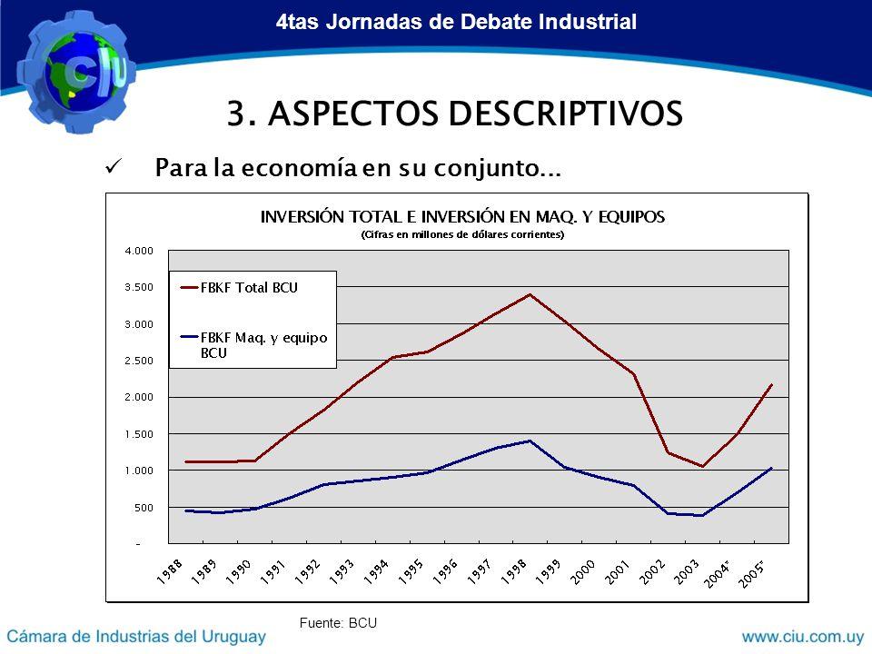 3. ASPECTOS DESCRIPTIVOS Para la economía en su conjunto...