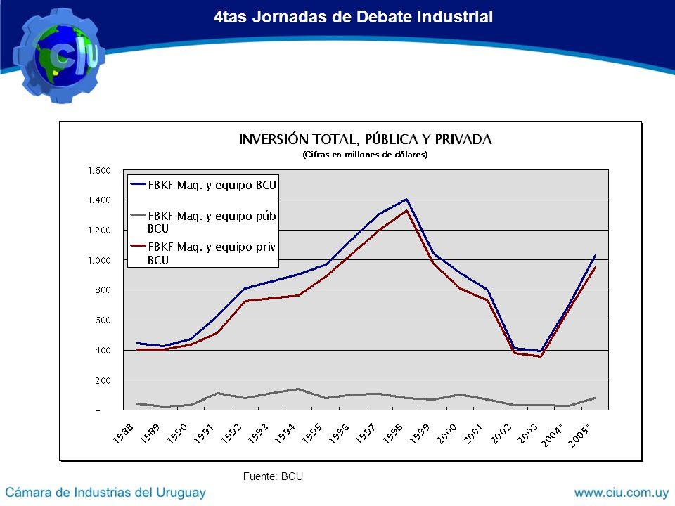 4tas Jornadas de Debate Industrial IMPORTACIONES DE BIENES DE CAPITAL SEGÚN SECTOR DE ACTIVIDAD - 2005 Fuente: SmartData en base a datos de DNA