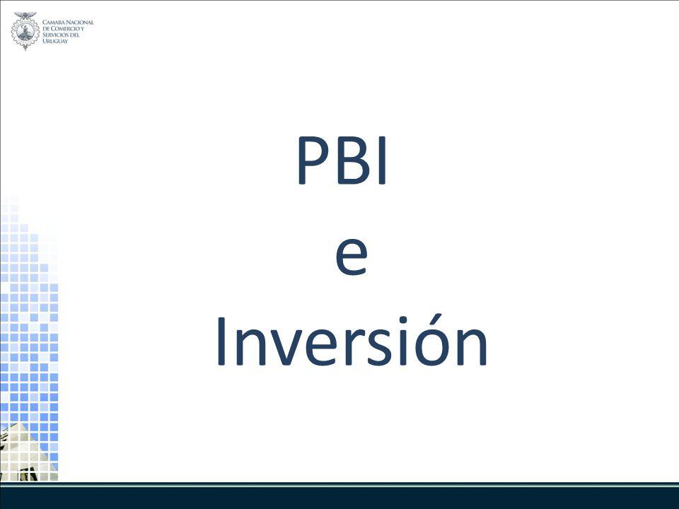 PBI e Inversión