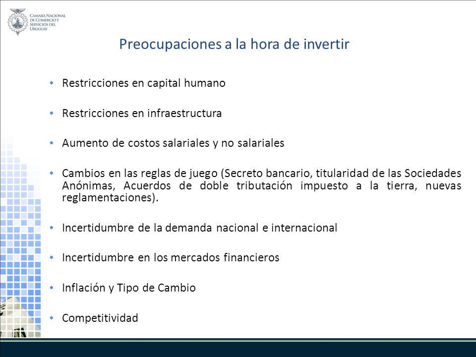 Restricciones en capital humano Restricciones en infraestructura Aumento de costos salariales y no salariales Cambios en las reglas de juego (Secreto