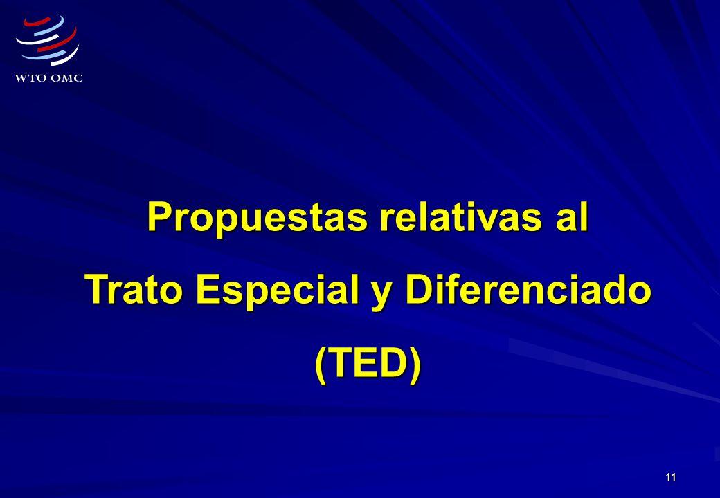 11 Propuestas relativas al Trato Especial y Diferenciado (TED)