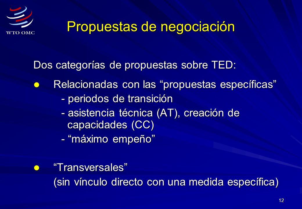 12 Propuestas de negociación Dos categorías de propuestas sobre TED: Relacionadas con las propuestas específicas Relacionadas con las propuestas espec