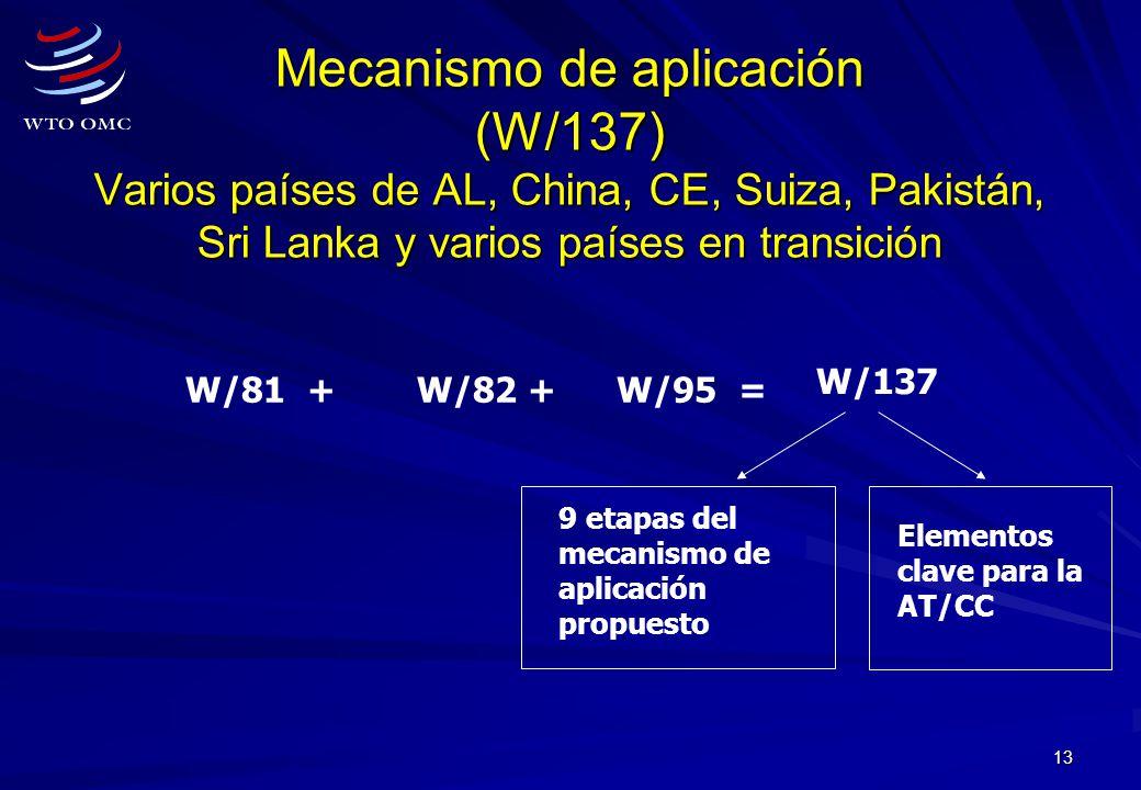 13 Mecanismo de aplicación (W/137) Varios países de AL, China, CE, Suiza, Pakistán, Sri Lanka y varios países en transición W/81 +W/82 +W/95 = W/137 9