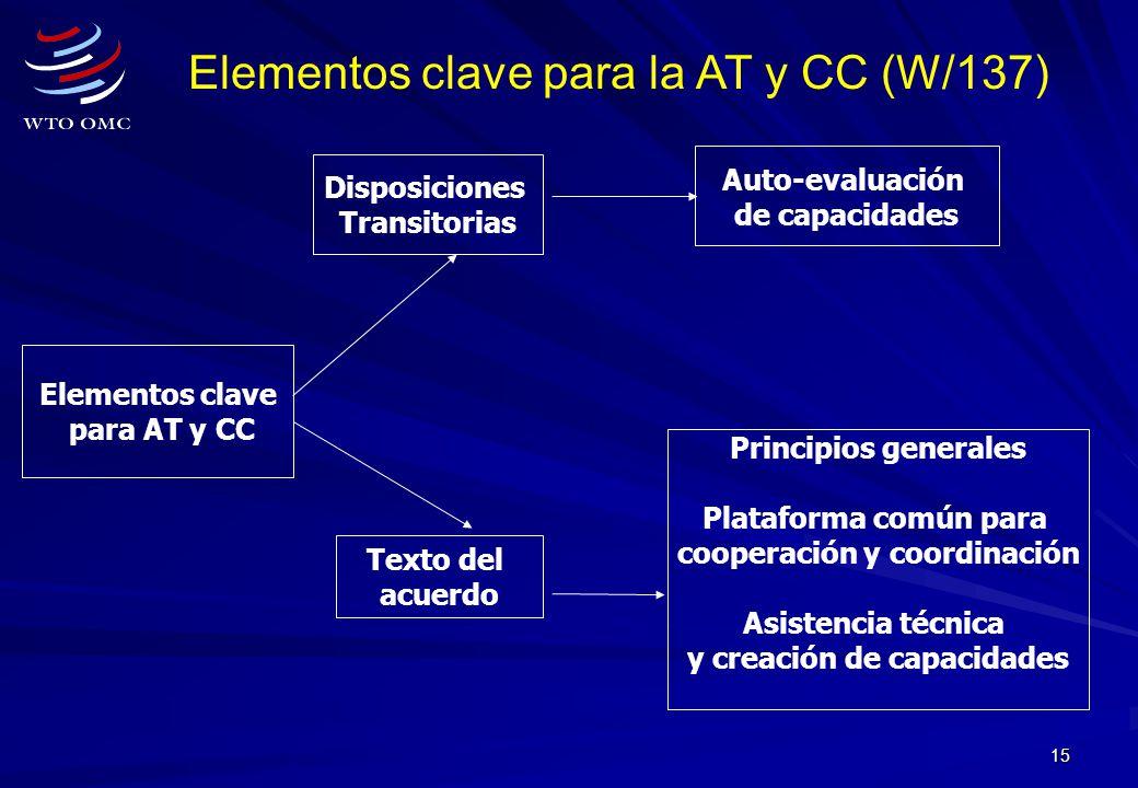 15 Elementos clave para AT y CC Disposiciones Transitorias Texto del acuerdo Auto-evaluación de capacidades Principios generales Plataforma común para