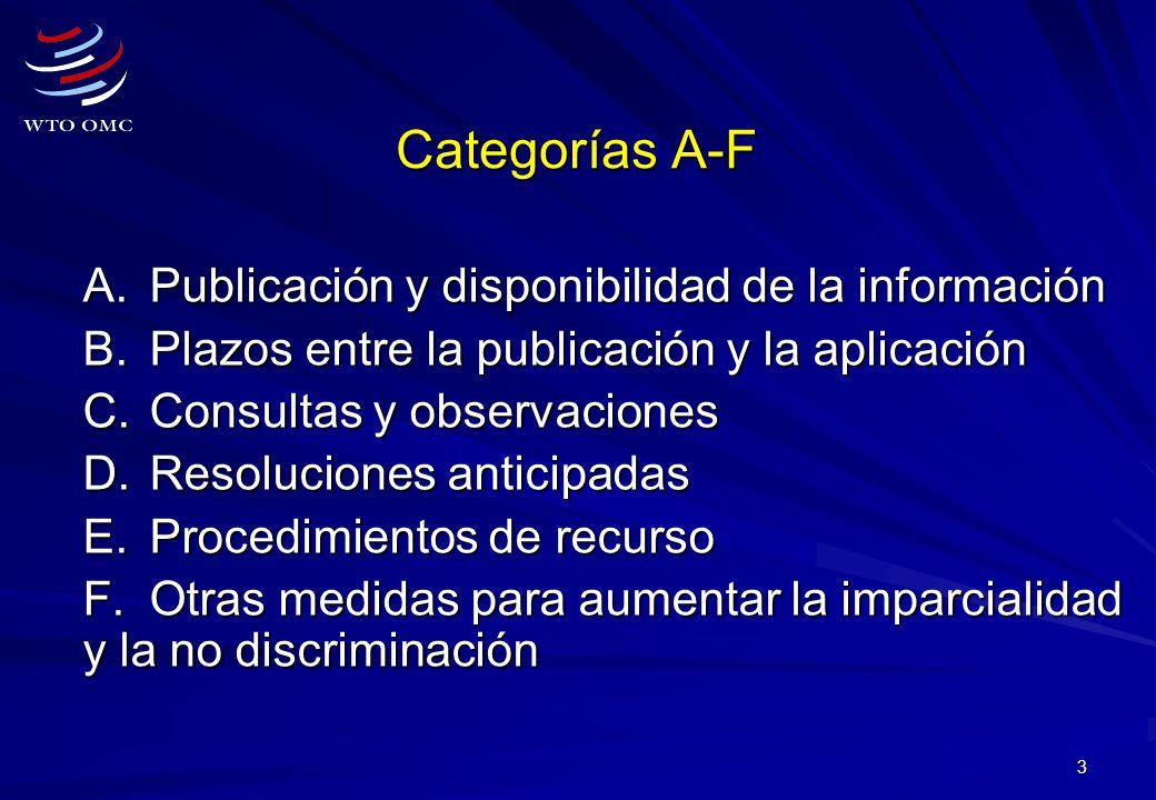 3 Categorías A-F A.Publicación y disponibilidad de la información A.Publicación y disponibilidad de la información B.Plazos entre la publicación y la