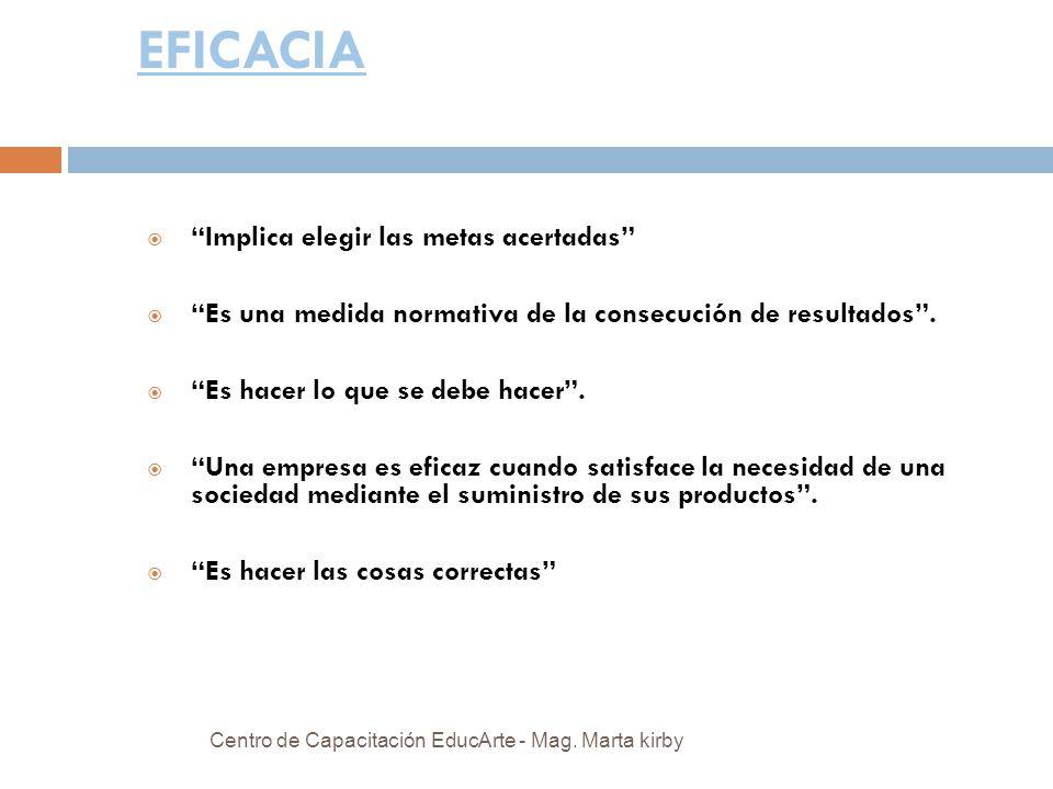 EFICACIA Implica elegir las metas acertadas Es una medida normativa de la consecución de resultados.