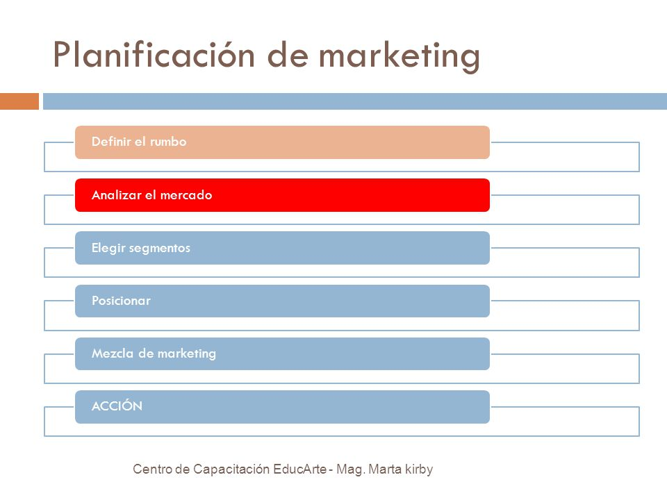 Planificación de marketing Definir el rumboAnalizar el mercadoElegir segmentosPosicionarMezcla de marketingACCIÓN Centro de Capacitación EducArte - Ma