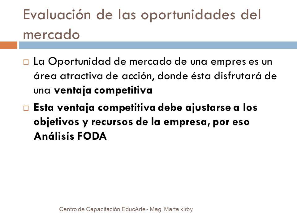 Evaluación de las oportunidades del mercado La Oportunidad de mercado de una empres es un área atractiva de acción, donde ésta disfrutará de una ventaja competitiva Esta ventaja competitiva debe ajustarse a los objetivos y recursos de la empresa, por eso Análisis FODA Centro de Capacitación EducArte - Mag.