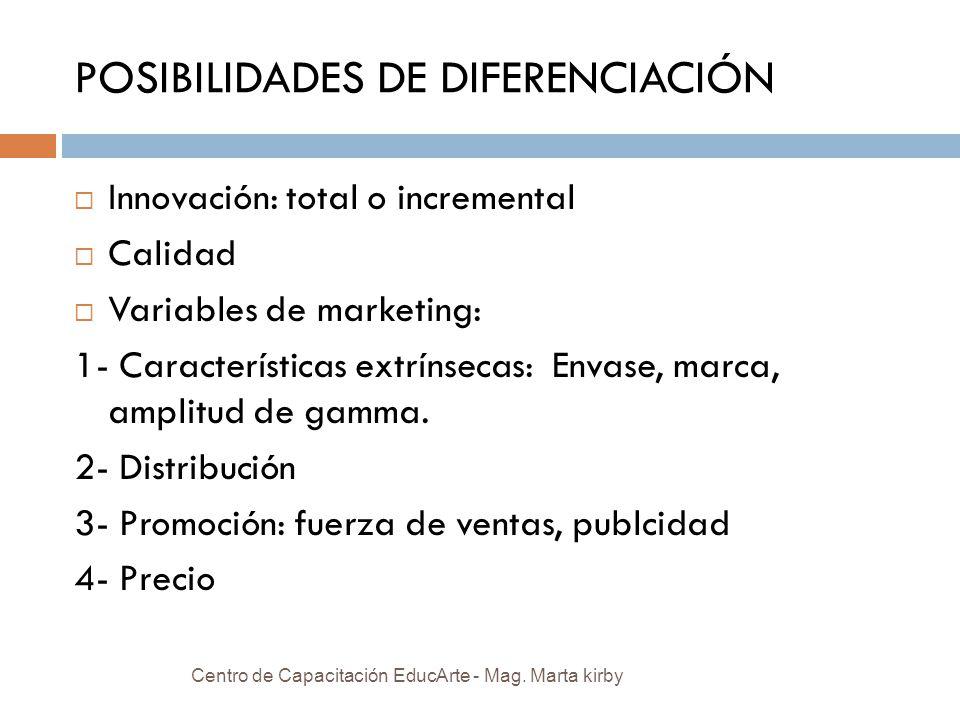 POSIBILIDADES DE DIFERENCIACIÓN Innovación: total o incremental Calidad Variables de marketing: 1- Características extrínsecas: Envase, marca, amplitud de gamma.