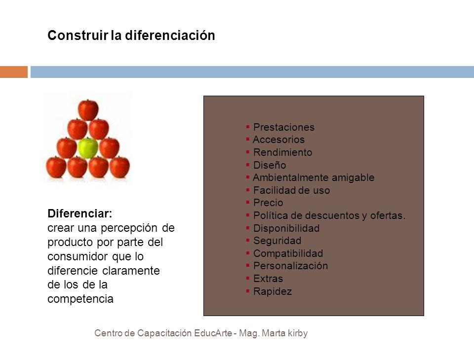 Construir la diferenciación Diferenciar: crear una percepción de producto por parte del consumidor que lo diferencie claramente de los de la competencia Prestaciones Accesorios Rendimiento Diseño Ambientalmente amigable Facilidad de uso Precio Política de descuentos y ofertas.