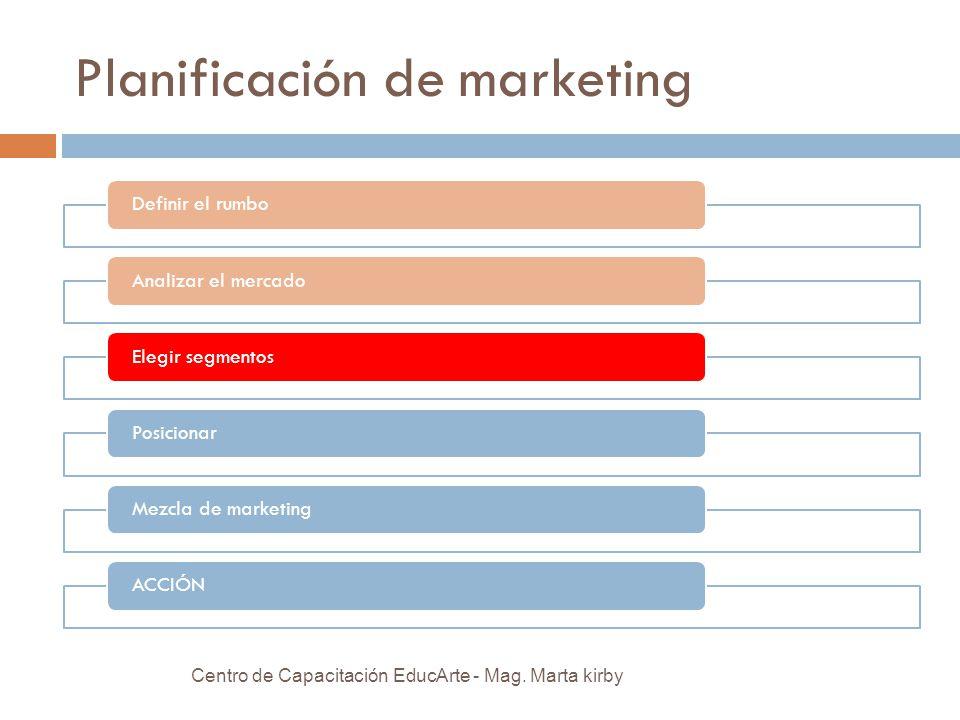Planificación de marketing Definir el rumboAnalizar el mercadoElegir segmentosPosicionarMezcla de marketingACCIÓN Centro de Capacitación EducArte - Mag.