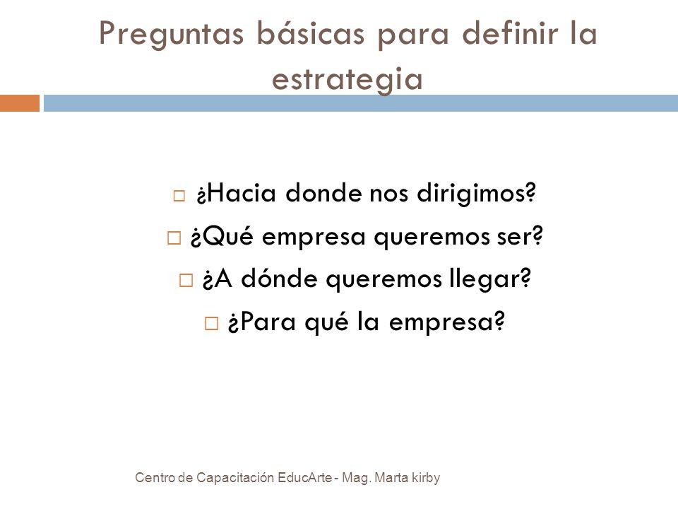 Preguntas básicas para definir la estrategia ¿ Hacia donde nos dirigimos.