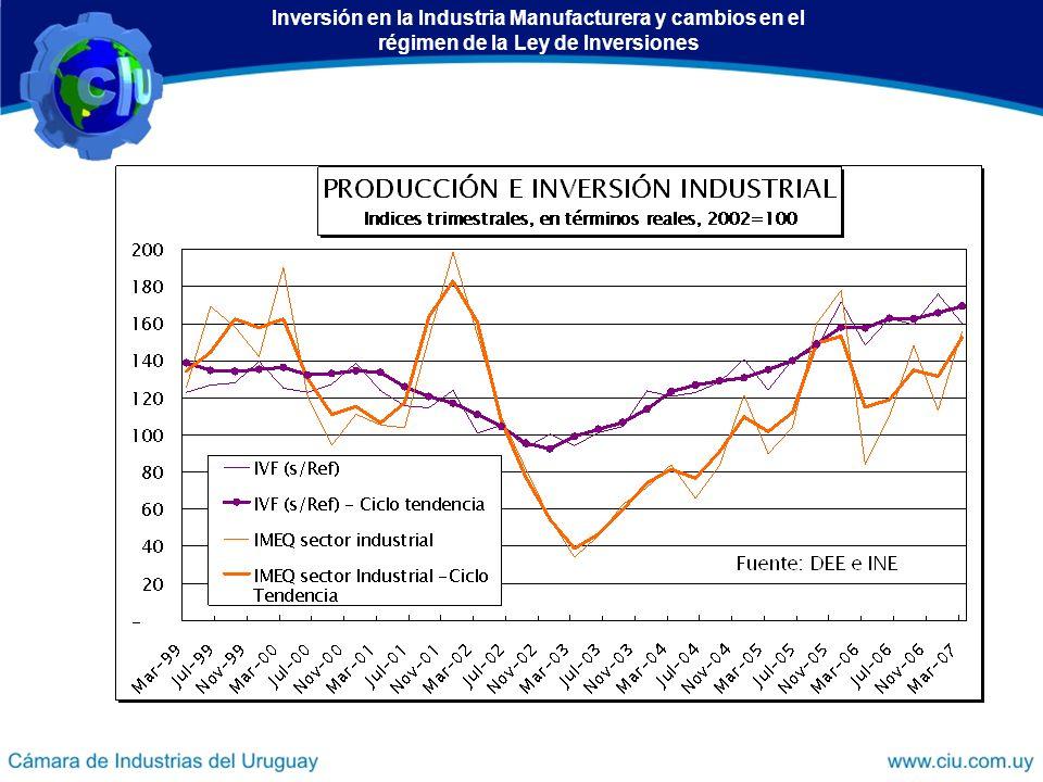 Inversión en la Industria Manufacturera y cambios en el régimen de la Ley de Inversiones