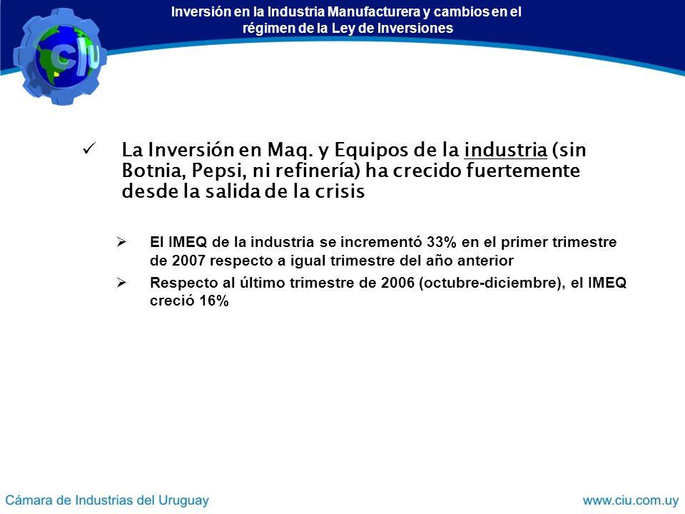 La Inversión en Maq.