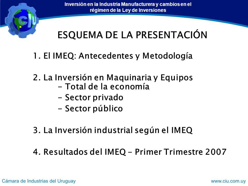 ESQUEMA DE LA PRESENTACIÓN 1. El IMEQ: Antecedentes y Metodología 2.