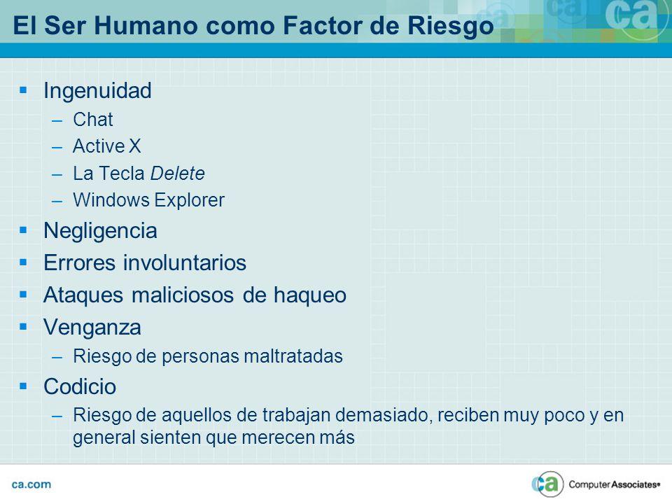 El Ser Humano como Factor de Riesgo Ingenuidad –Chat –Active X –La Tecla Delete –Windows Explorer Negligencia Errores involuntarios Ataques maliciosos
