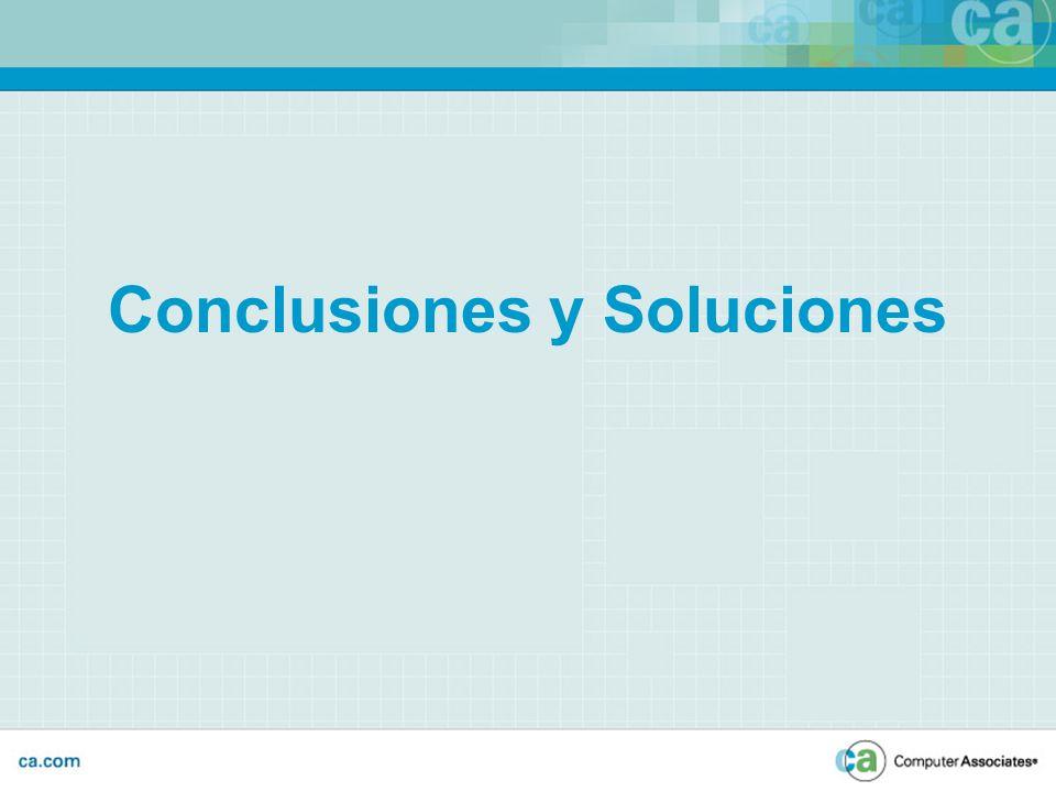 Conclusiones y Soluciones