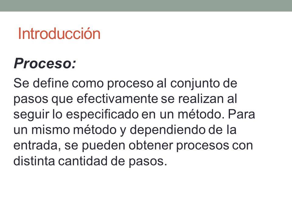 Introducción Proceso: Se define como proceso al conjunto de pasos que efectivamente se realizan al seguir lo especificado en un método. Para un mismo