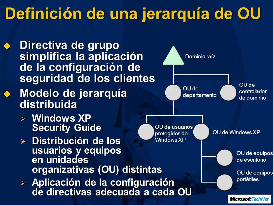 Definición de una jerarquía de OU Directiva de grupo simplifica la aplicación de la configuración de seguridad de los clientes Directiva de grupo simplifica la aplicación de la configuración de seguridad de los clientes Modelo de jerarquía distribuida Modelo de jerarquía distribuida Windows XP Security Guide Windows XP Security Guide Distribución de los usuarios y equipos en unidades organizativas (OU) distintas Distribución de los usuarios y equipos en unidades organizativas (OU) distintas Aplicación de la configuración de directivas adecuada a cada OU Aplicación de la configuración de directivas adecuada a cada OU Dominio raíz OU de departamento OU de controlador de dominio OU de usuarios protegidos de Windows XP OU de Windows XP OU de equipos de escritorio OU de equipos portátiles