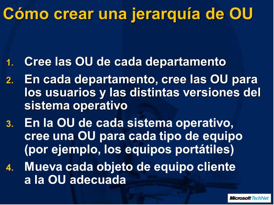 Cómo crear una jerarquía de OU 1.Cree las OU de cada departamento 2.