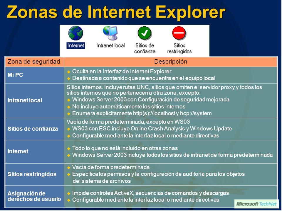 Zonas de Internet Explorer Zona de seguridadDescripción Mi PC Oculta en la interfaz de Internet Explorer Destinada a contenido que se encuentra en el equipo local Intranet local Sitios internos.