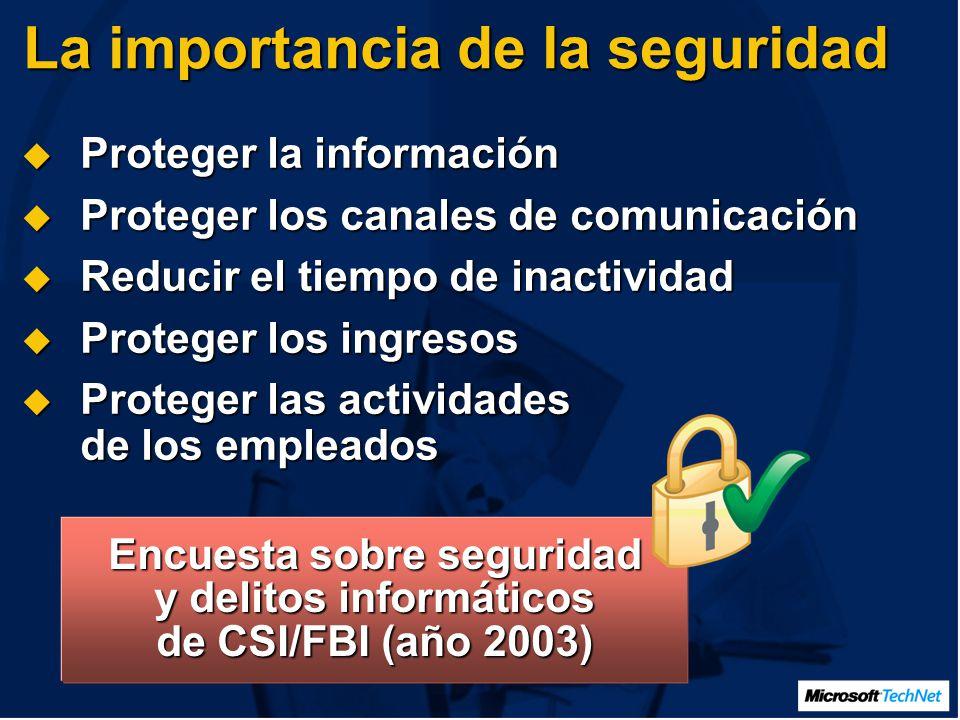 La importancia de la seguridad Proteger la información Proteger la información Proteger los canales de comunicación Proteger los canales de comunicación Reducir el tiempo de inactividad Reducir el tiempo de inactividad Proteger los ingresos Proteger los ingresos Proteger las actividades de los empleados Proteger las actividades de los empleados Encuesta sobre seguridad y delitos informáticos de CSI/FBI (año 2003)