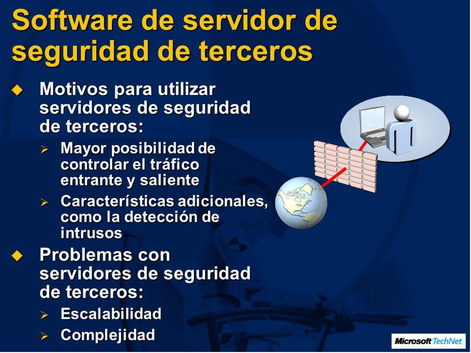 Software de servidor de seguridad de terceros Motivos para utilizar servidores de seguridad de terceros: Motivos para utilizar servidores de seguridad de terceros: Mayor posibilidad de controlar el tráfico entrante y saliente Mayor posibilidad de controlar el tráfico entrante y saliente Características adicionales, como la detección de intrusos Características adicionales, como la detección de intrusos Problemas con servidores de seguridad de terceros: Problemas con servidores de seguridad de terceros: Escalabilidad Escalabilidad Complejidad Complejidad
